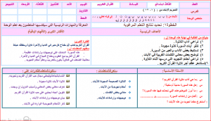 تحضير القرآن الكريم مؤسسة التحاضير الحديثة Education Bullet Journal Periodic Table