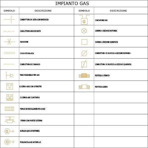 simboli impianto gas dwg Normative, Manuali \ CAD Pinterest - norme electricite maison individuelle