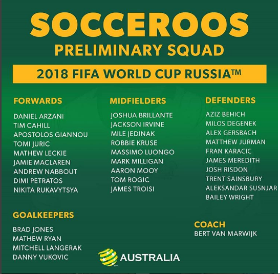 Australia Provisional Squad For World Cup 2018 World Cup Tim Cahill World
