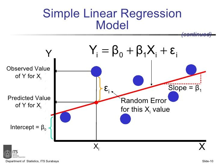 A Second Course in Statistics: Regression Analysis (7th Edition) books pdf file