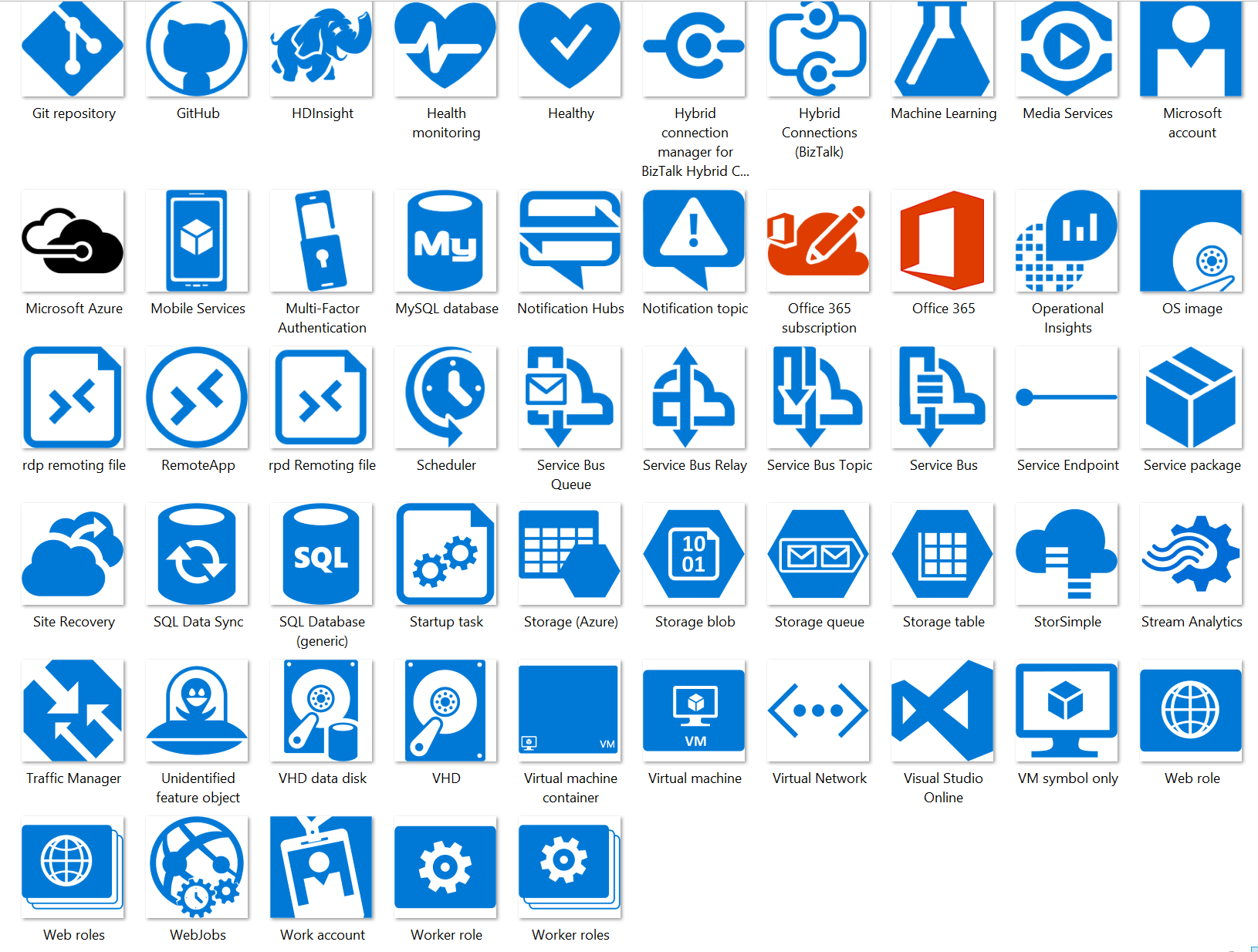 Best 25 microsoft icons ideas on pinterest resume icons cv scaleout icons google search biocorpaavc
