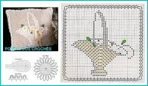 Resultado de imagem para portal dos croches