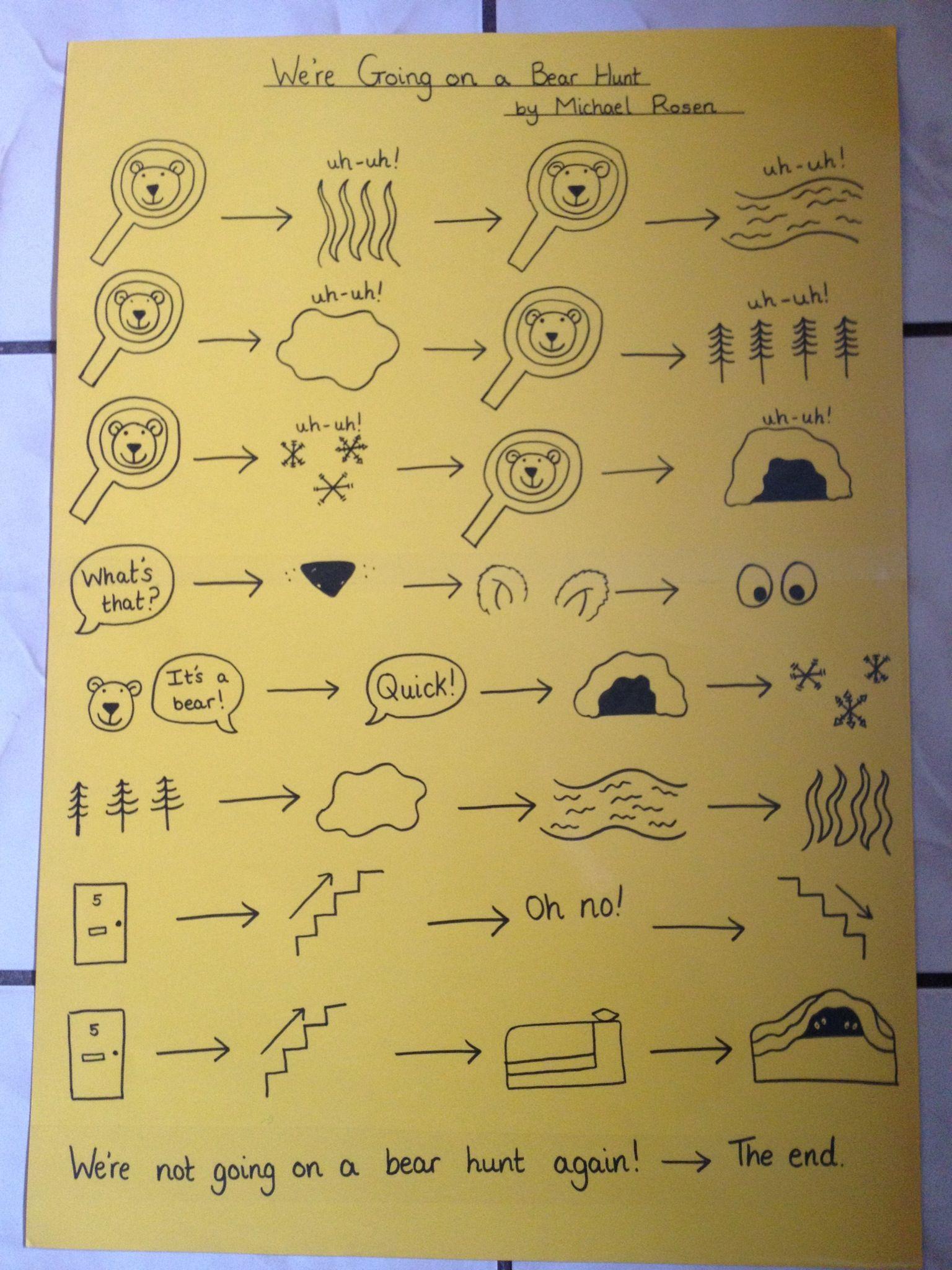 Bear Preposition Worksheet   Printable Worksheets and Activities for  Teachers [ 2048 x 1536 Pixel ]