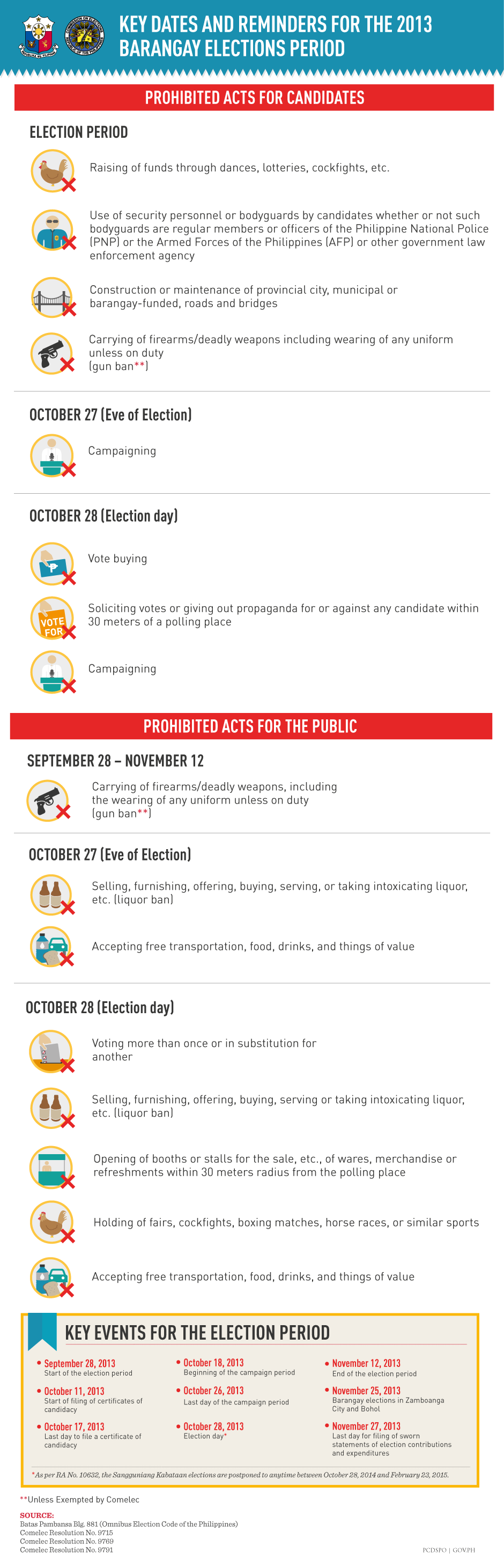 http://www.gov.ph/images/uploads/elections-barangay2-1.png