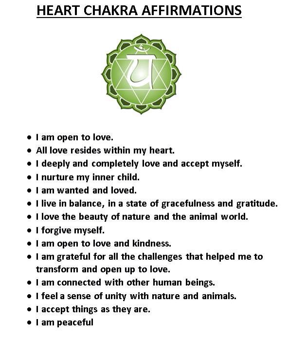 Sad Quotes About Depression: The 25+ Best Heart Chakra Ideas On Pinterest