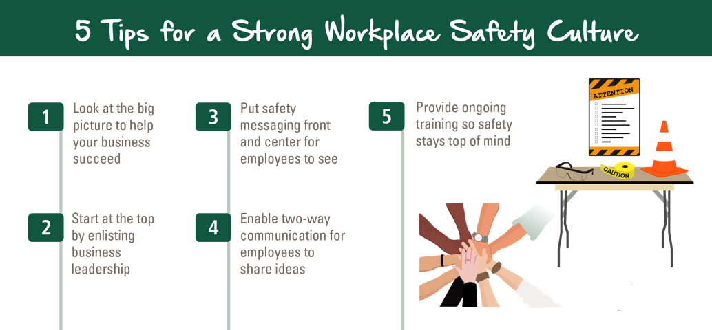 Tips to build a safety culture at work place with ISO