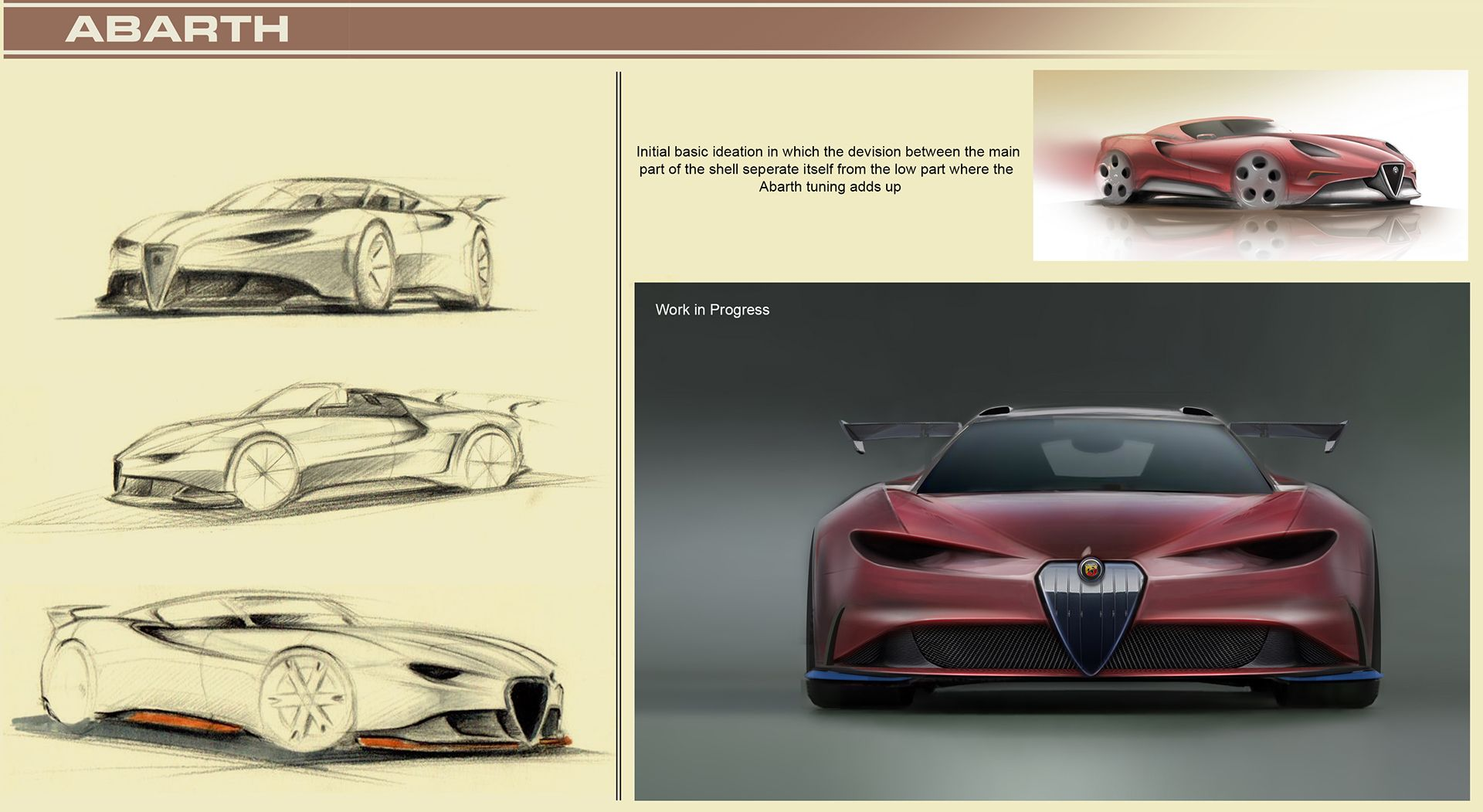We d Love To See This Alfa 4C Concept As An 8C petizione