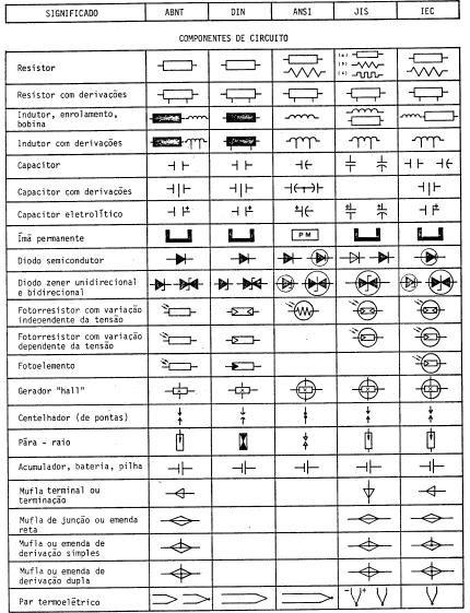 Desenho curso arquitetura pdf de