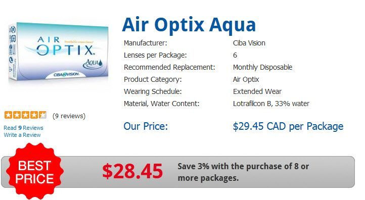 Air Optix Monthly Disposable Contact Lenses With Images Disposable Contact Lenses Air Optix Disposable