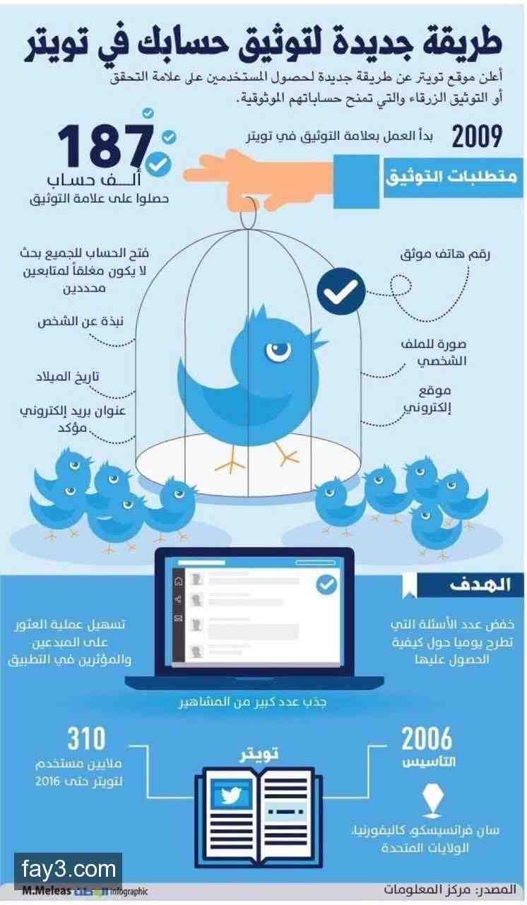 كيف توثق حسابك على تويتر انفوجرافيك Digital marketing