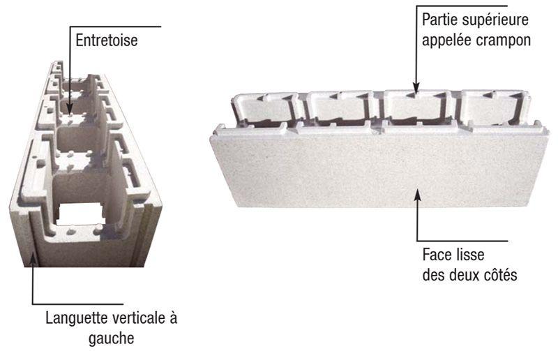 Piscine enterr e en kit polystyr ne 10 x 5 x h1 50m bloc - Kit piscine polystyrene ...