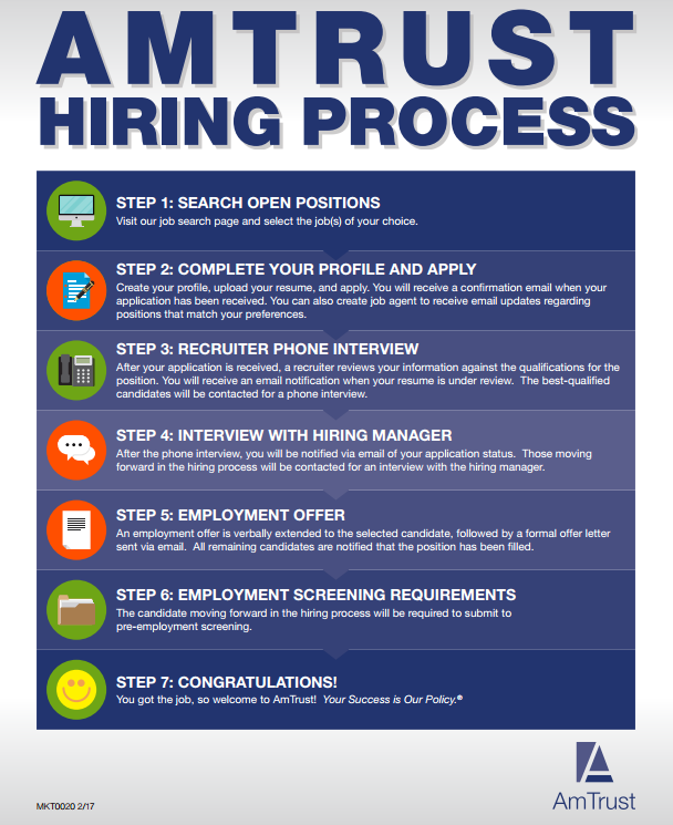 The Amtrust Hiring Process Is Broken Down Into 7 Easy Steps 1 Search Open Positions 2 Complete Your Profile And Apply 3 Recr Hiring Process Hiring Process Phone Interviews Search Page