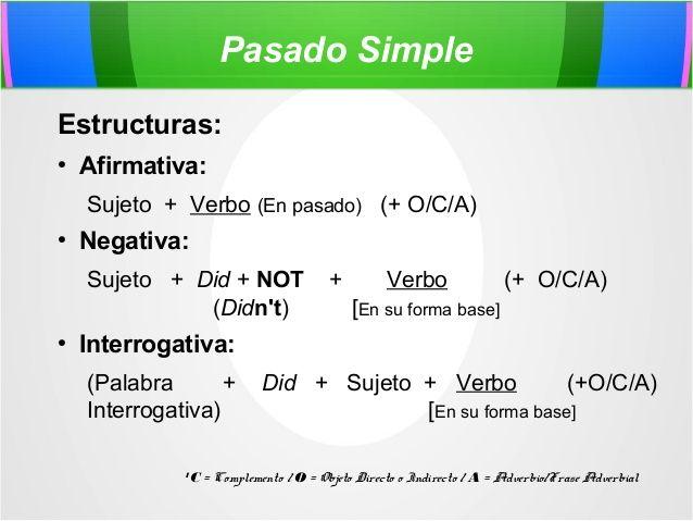 Pin De Yunesi Trejo En Ingles Pasado Simple Y Palabras