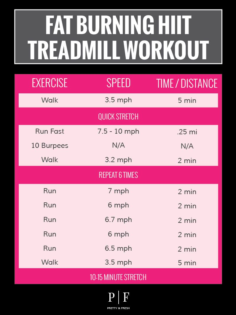 Best lose weight treadmill picture 8