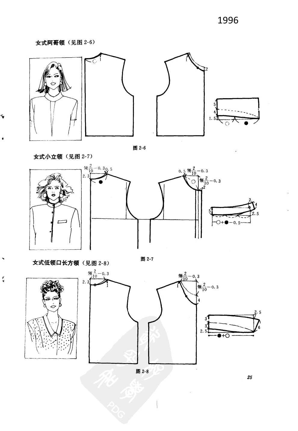 Pin by ies on pattern design neclines and collars chinese collar pattern design fashion design sewing patterns collars stitching neckline modeling blouses jeuxipadfo Image collections