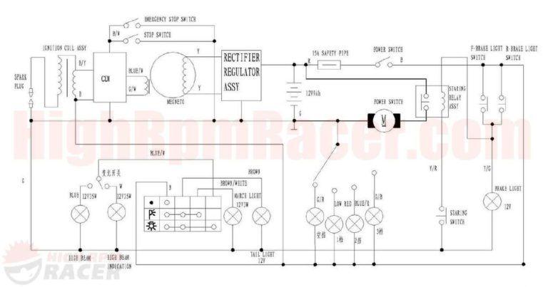 Loncin 110cc Wiring Diagram 110 Atv Awesome Pit Bike Ideas Best At New 110cc Quad Bike Atv Quad