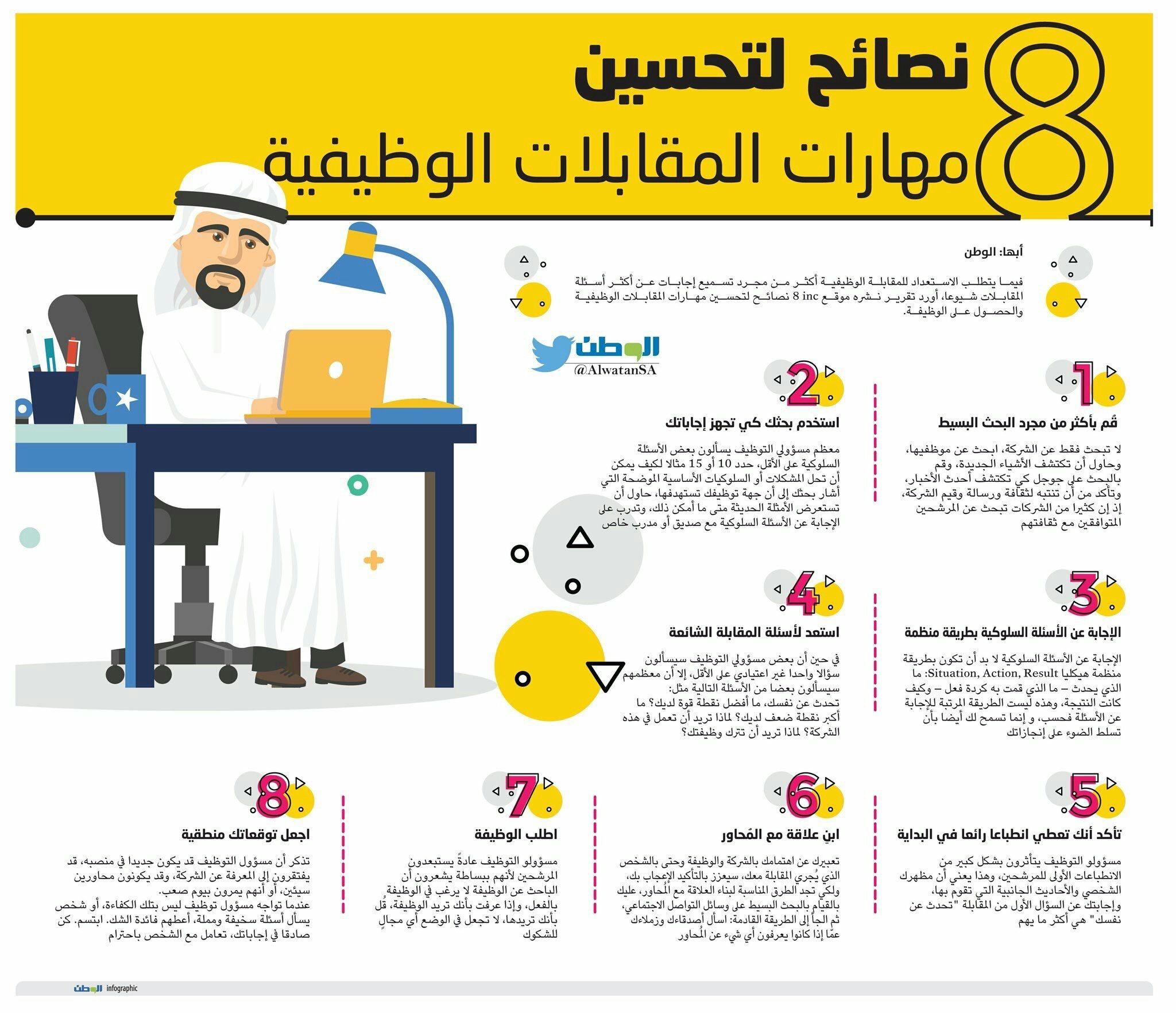 Pin By Hazem Musa On تنمية بشرية بالانجليزي تنمية بشرية للاطفال قصص تنمية بشرية التنمية البشرية وتطوير الذات مجالات التنمية البشرية Learning Websites New Things To Learn Learn Arabic Language