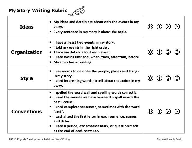 My story writing rubric1st grade student friendly writing rubric - resume rubric
