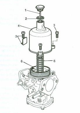 Burlen - The resource for SU Carburetters