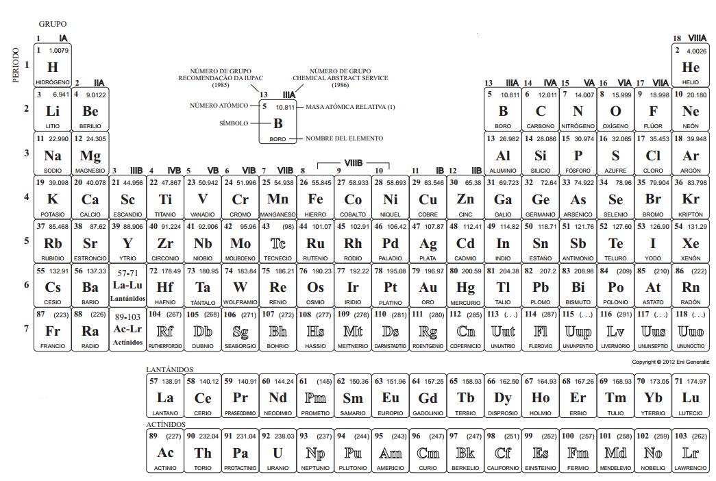 Pin de ma guadalupe en las vocales pinterest evaluacion resultado de imagen para tabla periodica blanco y negro urtaz Choice Image