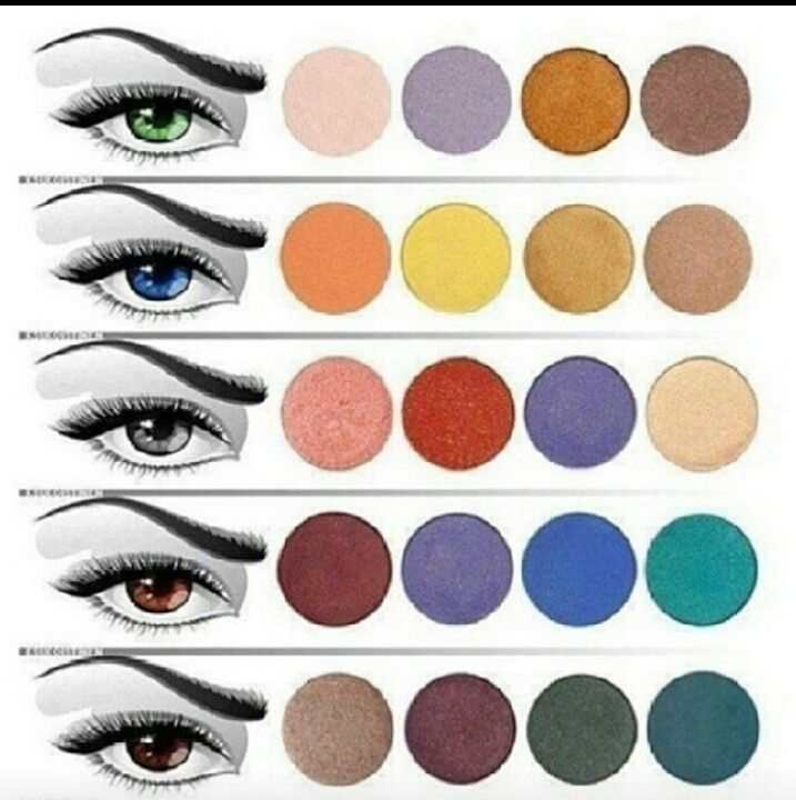 Colors For Your Eyes The Key To Your Personal Eye Color Wheel