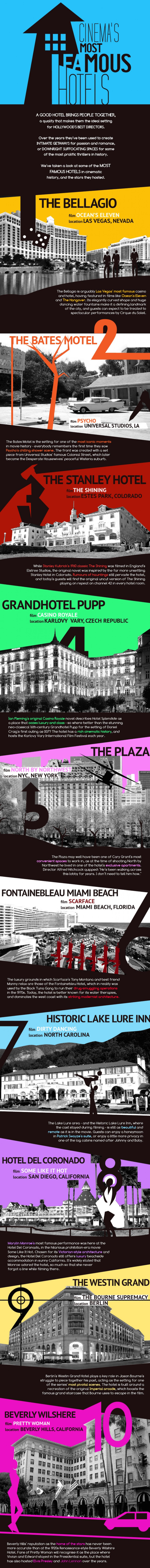INFOGRAPHIC | Cinema's Most Famous Hotels - Move over movie stars. From Pretty Woman, Casino Royale and The Shining to Ocean's Eleven and Psycho, Hollywood blockbusters have a habit of casting some pretty cool hotels in a leading role.  The film crews, the actors and most of their many minions may have long flown the coop but the hallowed halls and hang outs of cinema's most famous hotels have earnt their stripes; they are afterall home to more than a few of our favourite film moments.