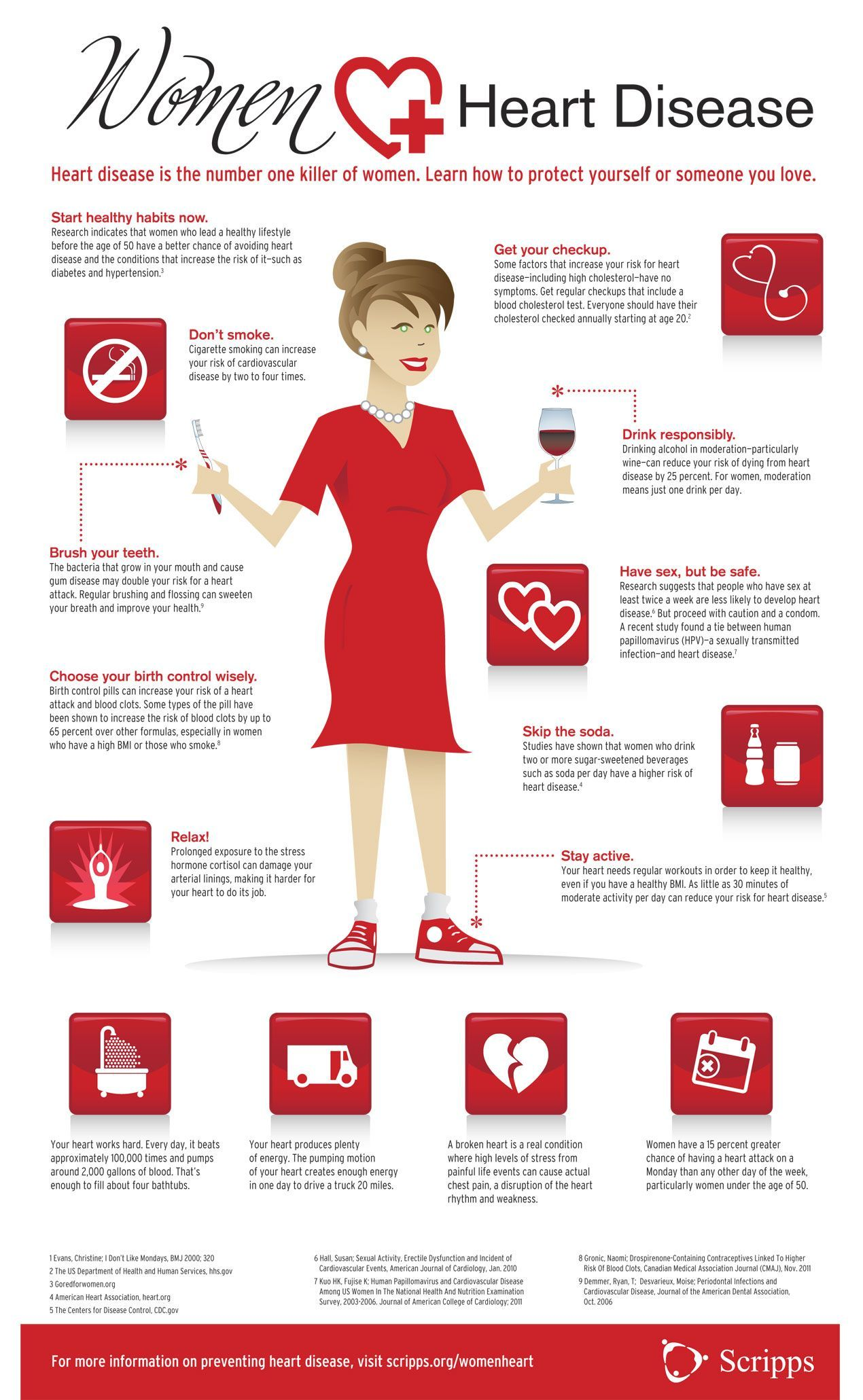 Women Heart Disease Infographic Bxmiracle Cholesterolmedications Infographic Health Heart Disease Prevention Heart Health Month