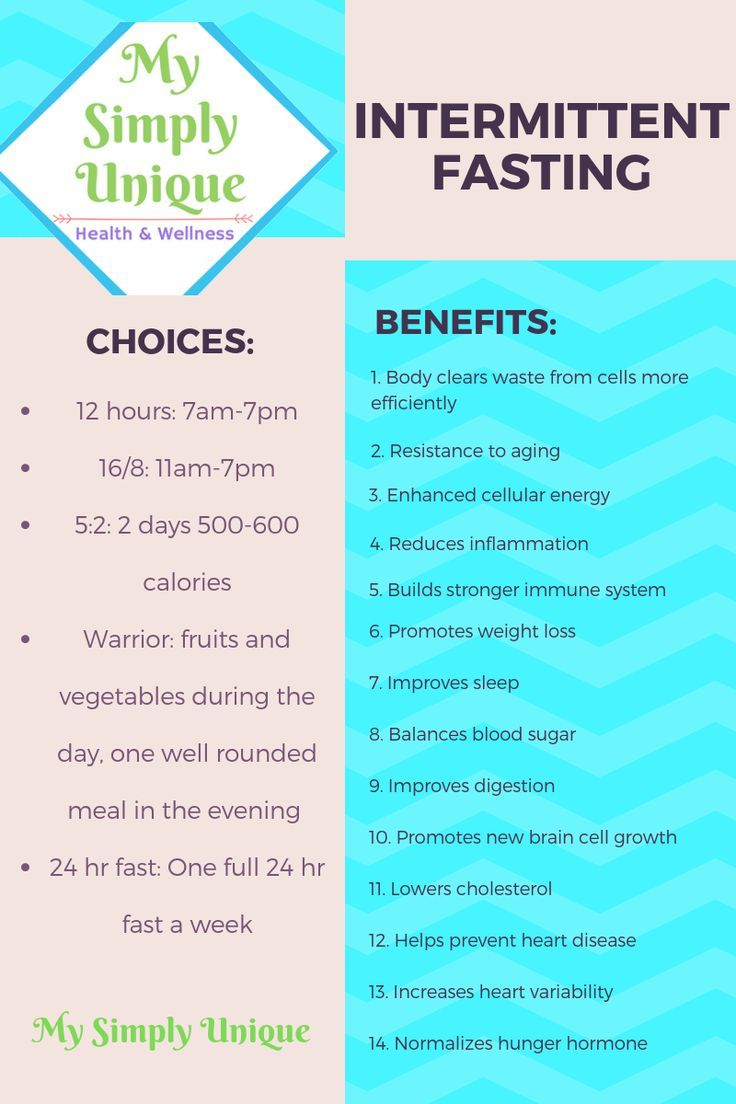 INTERMITTENT FASTING! This is the best first step for anyone to do! It is an easy step and you can s...
