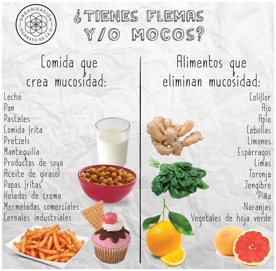 Alimentos que crean y eliminan mucosidad.