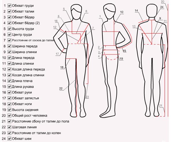 Схема мерок для шитья