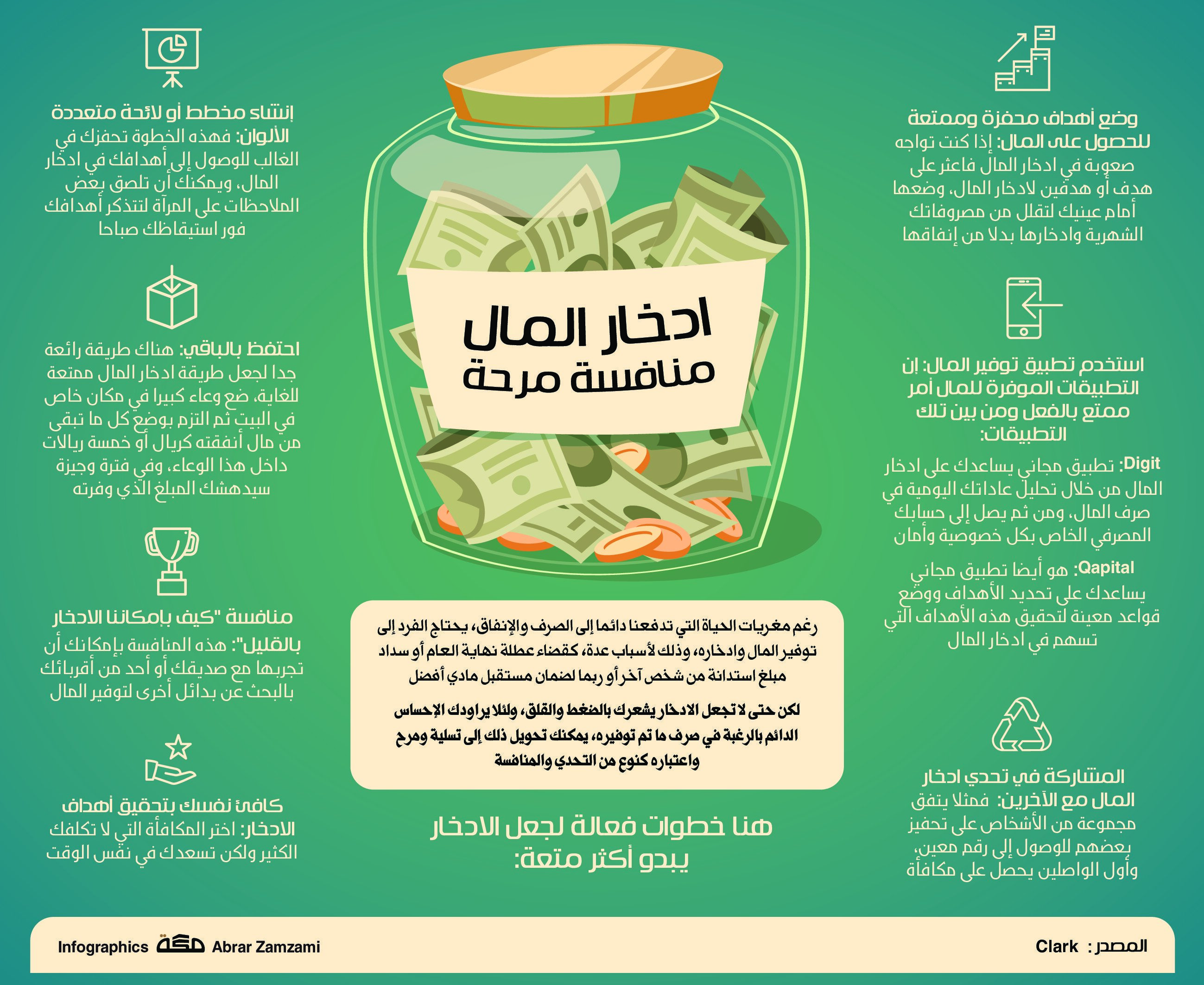 ادخار المال منافسة مرحة صحيفة مكة انفوجرافيك منوعات Infographic Lod Aia