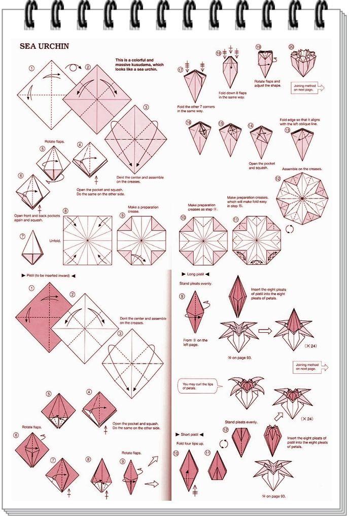 Sea Urchin Kusudama Diagram - Auto Electrical Wiring Diagram •