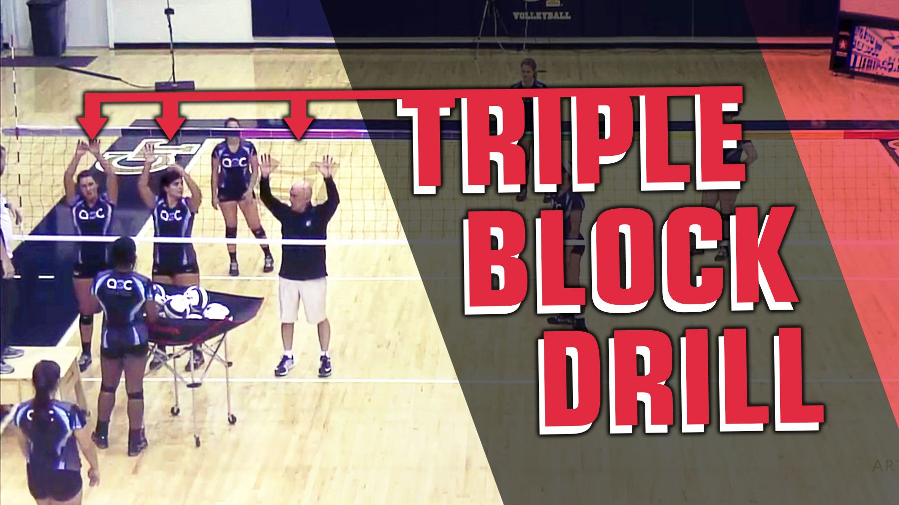 Blocking Fundamentals Triple Block Drill The Art Of Coaching Volleyball Drill Coaching Volleyball Coaching