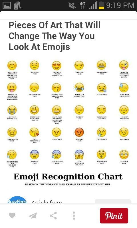 Love This Emoji Chart Emoji Chart Funny Emoji Emoji Faces