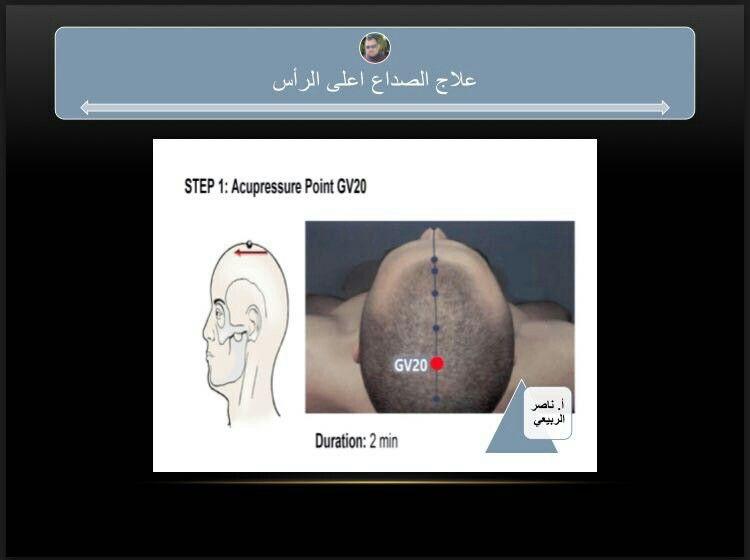 Pin By Fakir On Accupunctur Acupressure Points Acupressure Pandora Screenshot