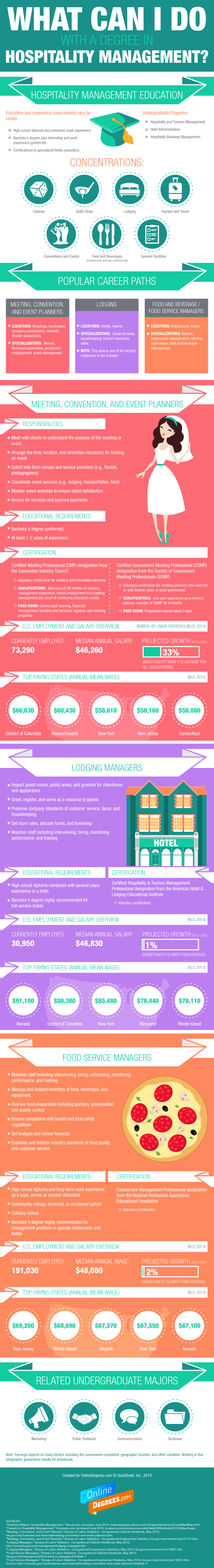 why consider a career in hospitality infographic we the o what can i do a degree in hospitality management