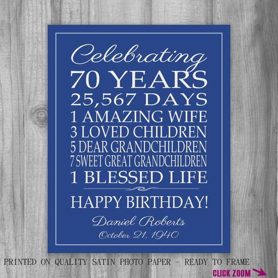 70th birthday gift birthday sign canvas personalized gift for dad celebrate your loved ones birthday with this special gift using your words shown here negle Images