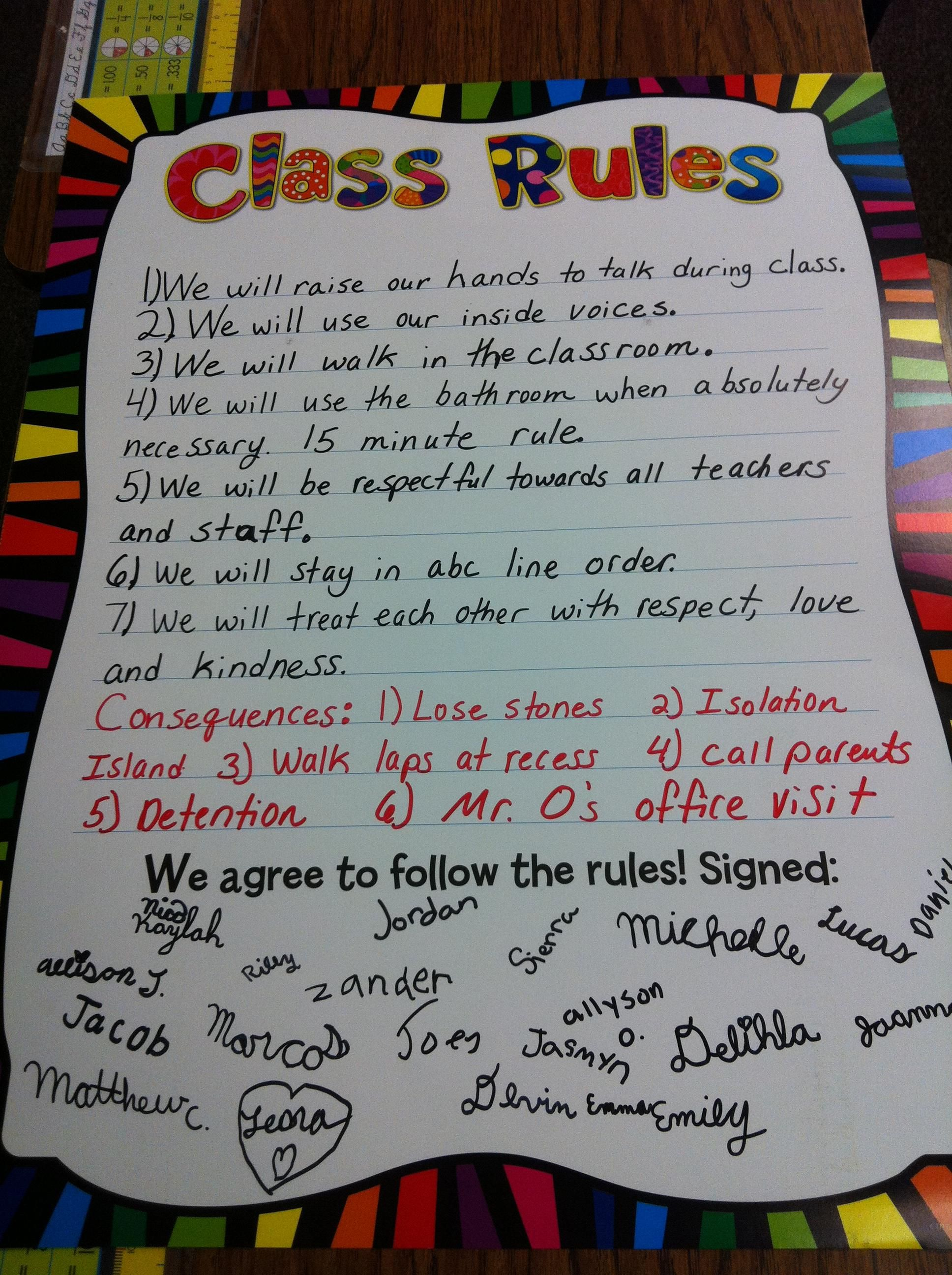 Classroom Conduct Contract Created And Signed By The Students This