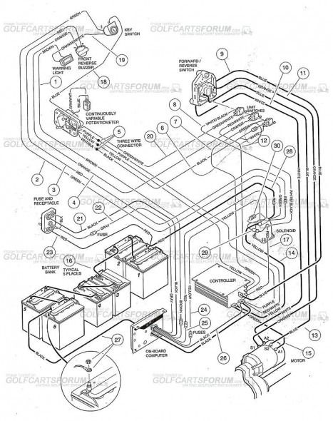 Club Car Wiring Diagram 48 Volt Di 2020