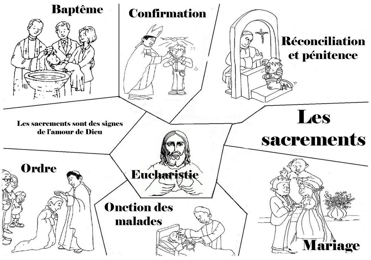 Les 7 sacrements jeux activit s cat chisme cat chisme veil la foi et activit - Coloriage catholique ...