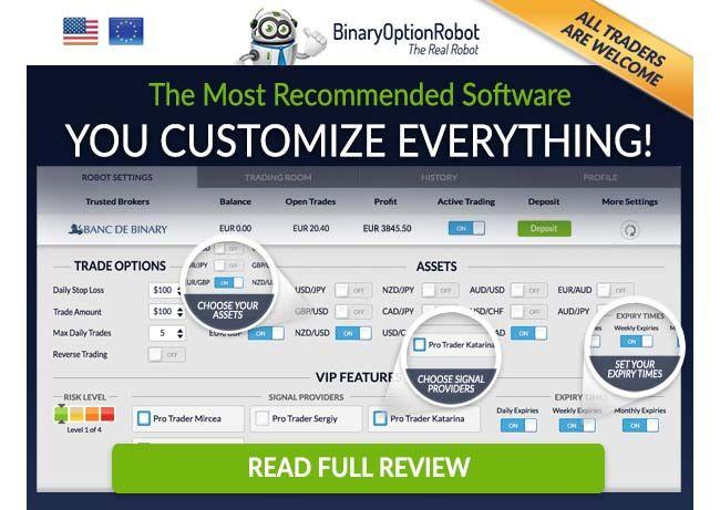 Go markets binary review