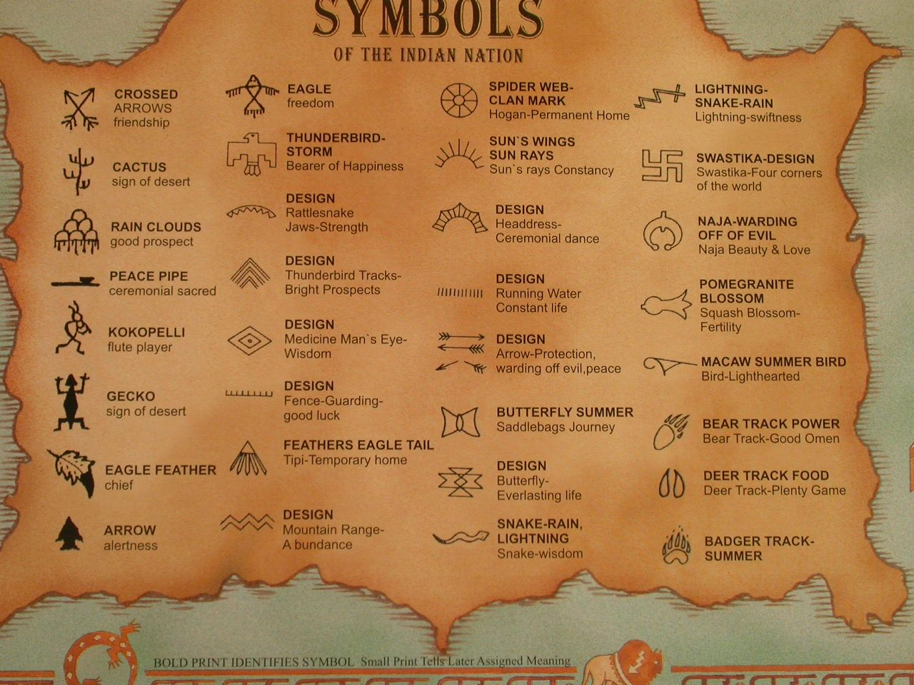 Native American Symbols And Meanings Posted By Home Page On 805