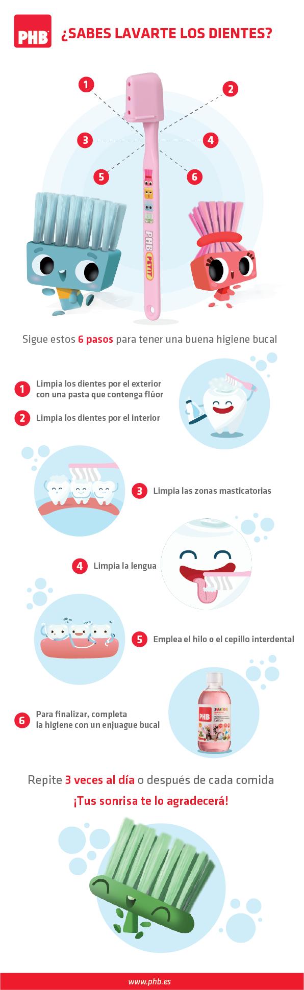 ¿Sabes lavarte los dientes?