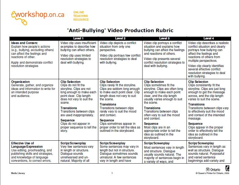 EWorkshops AntiBullying Video Production Rubric  Assessment
