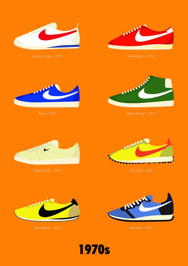 e5ae867c06f3da 40 Years of Nike's Most Iconic Shoe Designs, Visualized | Shoe ...