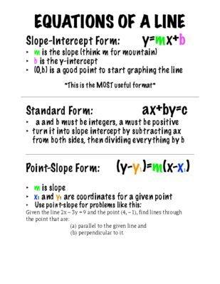 Equations Of A Line Handout From Math Books Hobbies On Http