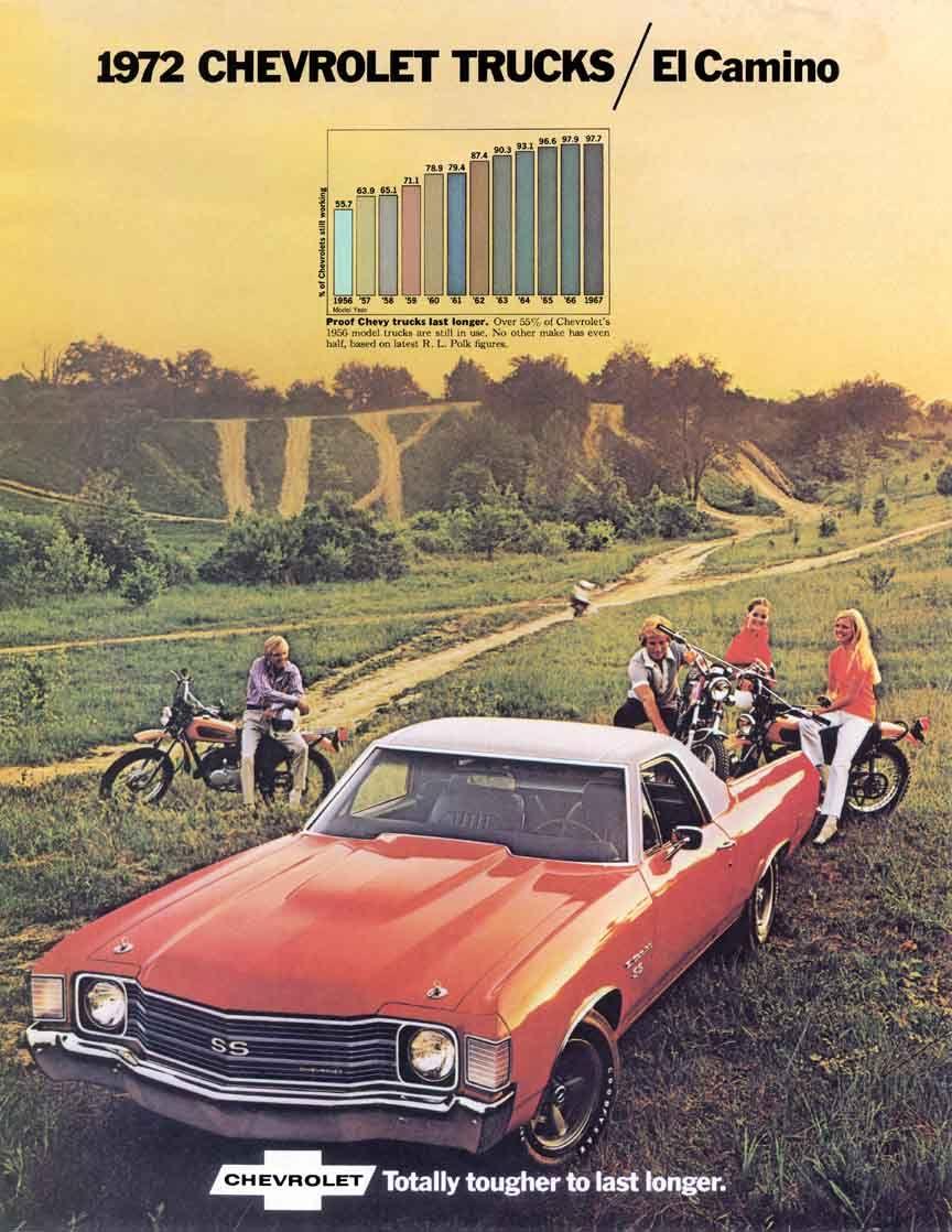 1965 El Camino Vintage Look Reproduction Metal Sign