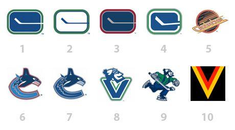Vancouver Canucks History Vancouver Canucks Logo Vancouver Canucks Hockey Logos