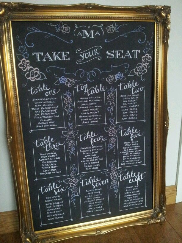 Wedding vintage style chalkboard seating table plan hand painted by
