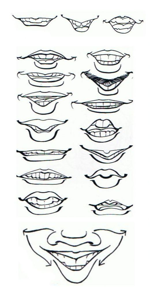 Chart of different styles of cartoon character lips